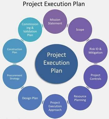 Summary statement resume example project manager